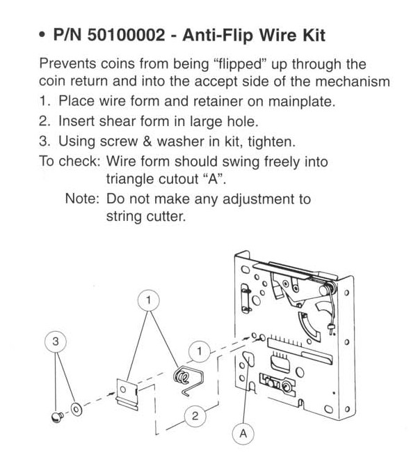 Anti-Flip Wire Kit for 100 Series