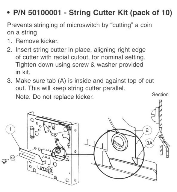 String Cutter Kit for 100 Series